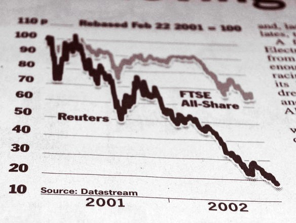 Pytania Inwestorów: aktywność na Giełdzie