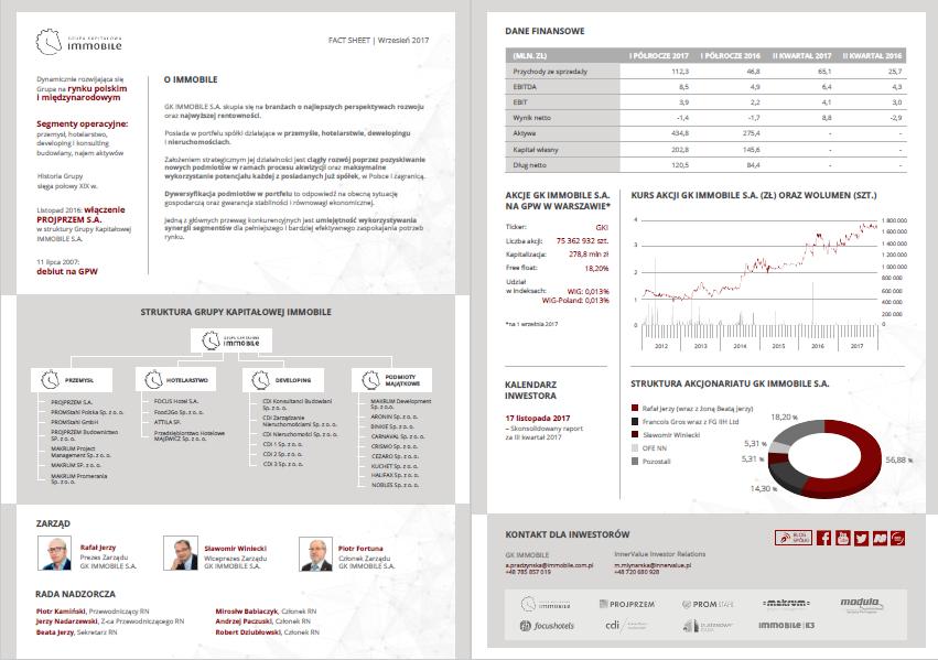 Factsheet / pigułka informacji spółki Grupa Kapitałowa IMMOBILE S.A.